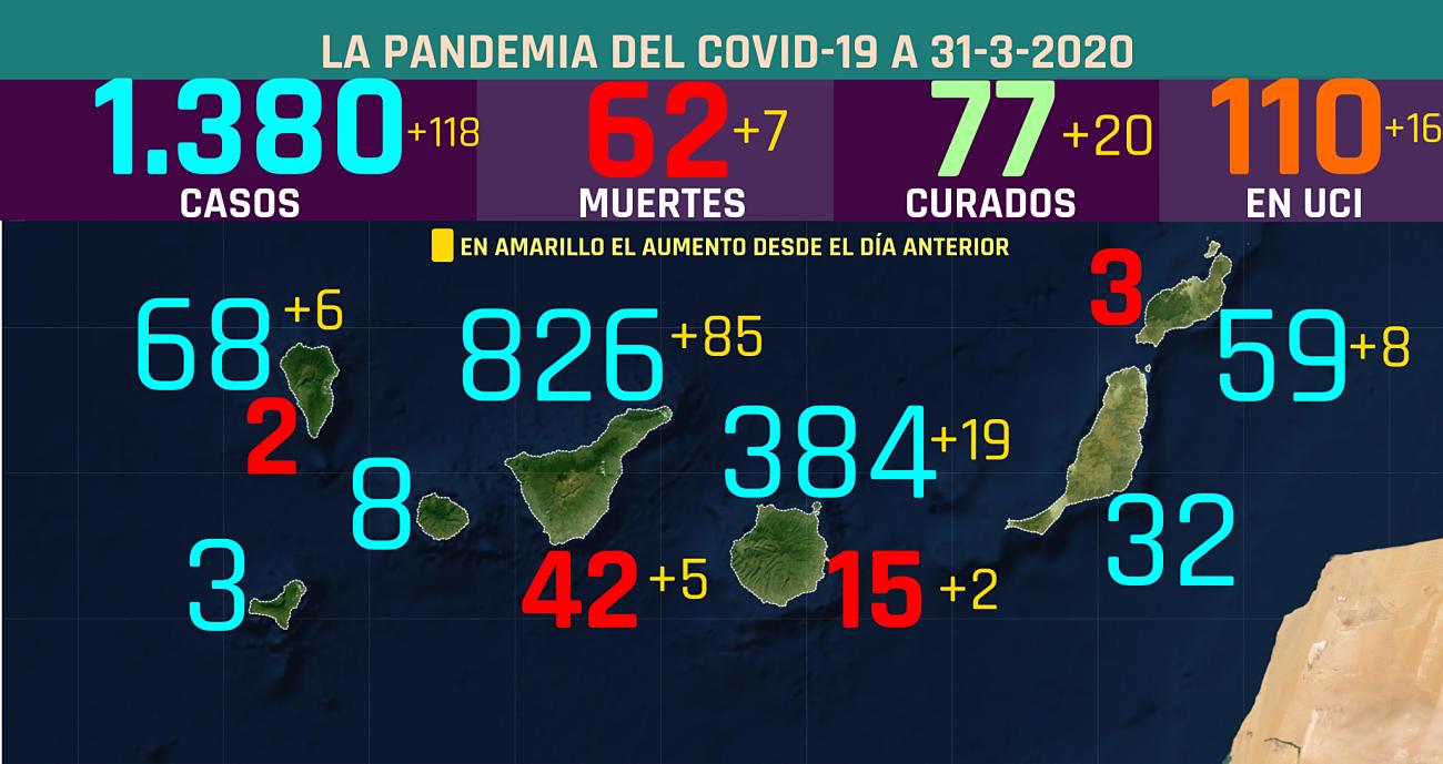 Mapa del coronavirus en Canarias