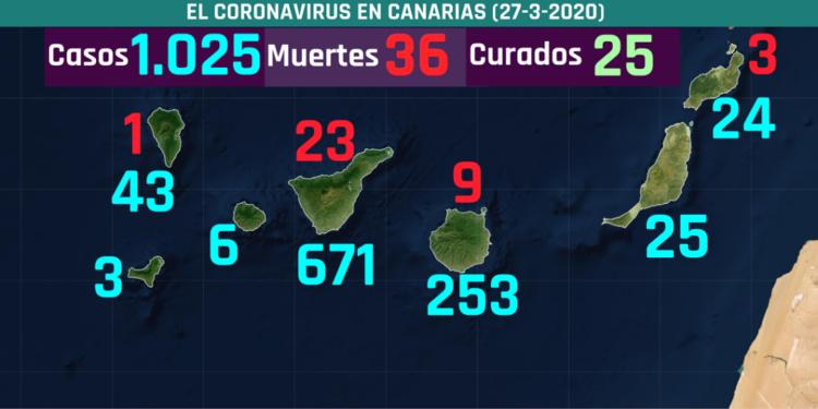 Mapa de la pandemia en Canarias
